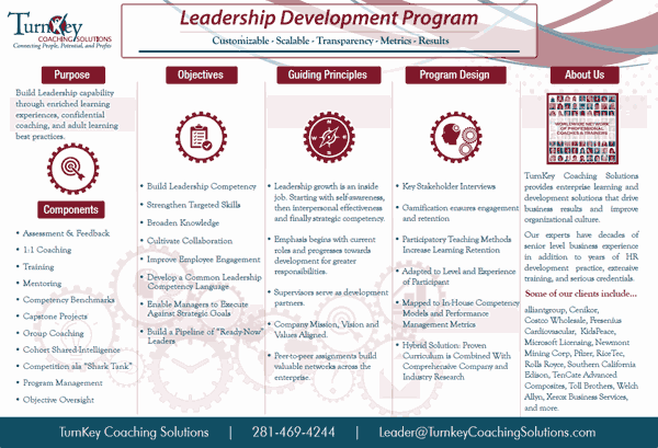 Leadership Training Programs Overview