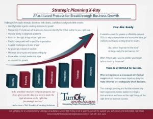 Strategic Planning Firm - Strategic Alignment Retreats