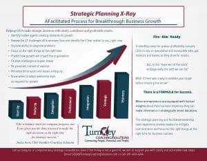 Strategic Planning Firm - Strategic Alignment Retreats